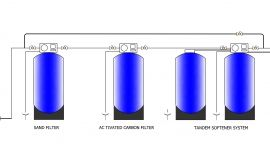 WATER_TREATMENT_FLOW__CHART
